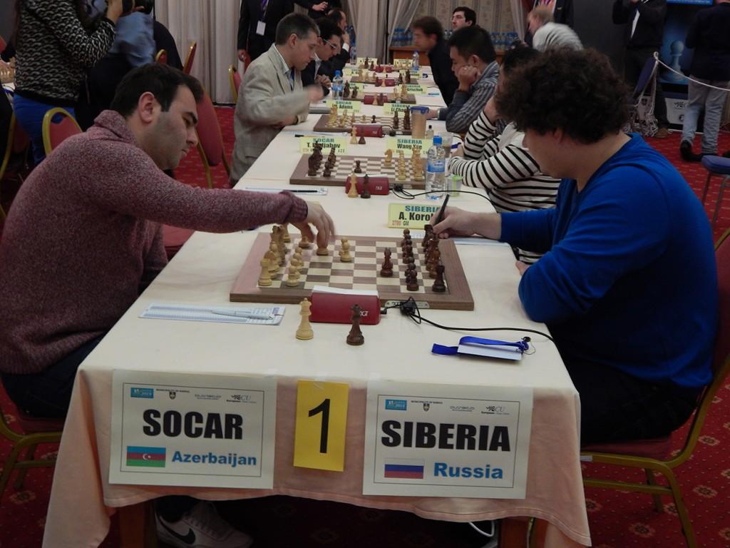 Socar vs Siberia