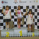 European Youth Blitz&Rapid Chess Championship 2017