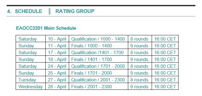 Ecu Calendar Fall 2022.European Online Amateur Chess Championship